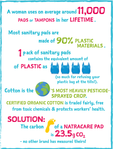 sanitary-waste-infographic